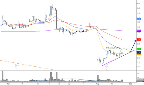 VHC: nice level at 2.93 but first the pullback