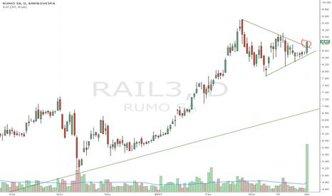 RAIL3: RAIL3 rompento triângulo simétrico