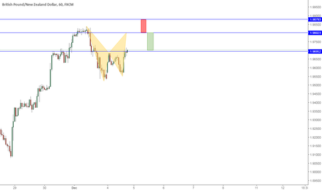 GBPNZD: GBPNZD looking for BAT completion