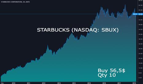 SBUX: Заряжаемся кофе от STARBUCKS