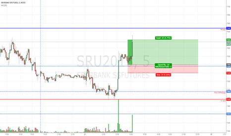SRU2015: SBRF LONG