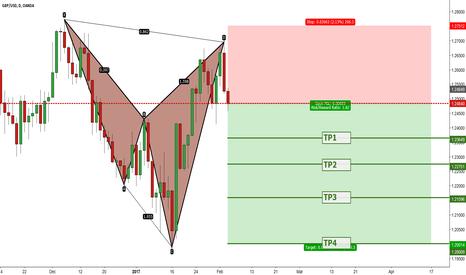 GBPUSD: GBP/USD Daily