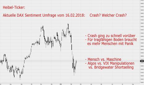 DAX: Aktuelle DAX Sentiment Umfrage: Crash? Welcher Crash?