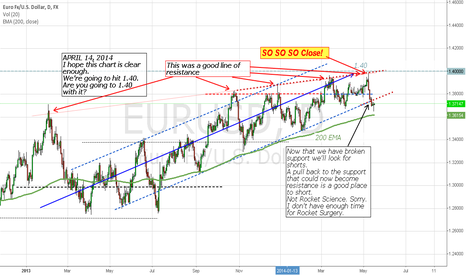 EURUSD: Not Rocket Surgery, but we can look for shorts on the EUR/USD