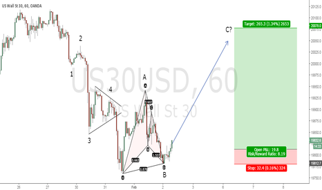 US30USD: Getting long on DOW JONES with Harmonics and Elliott waves