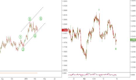 E61!: euro future