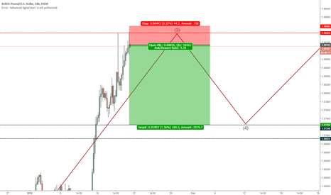GBPUSD: GBP_USD: Short Term Sell