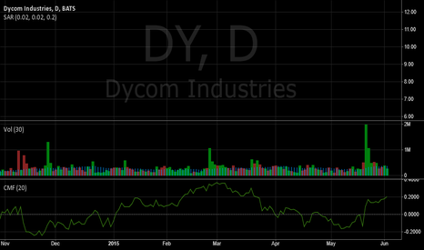 DY: Dycom Industries Improving CMF and EPS Forecast