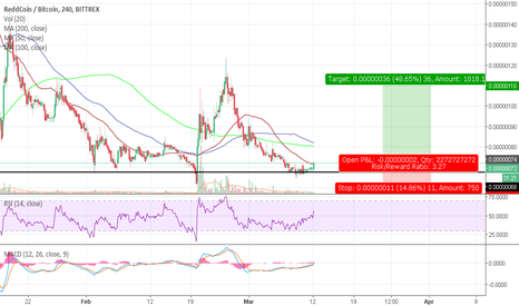 RDDBTC: RDD is showing positive signs, time to buy?