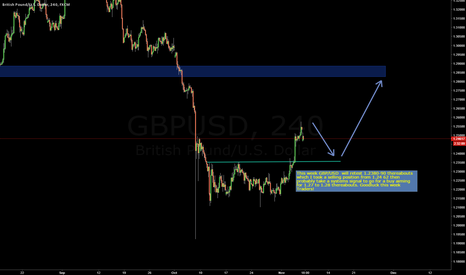 GBPUSD: TANKING then FLYING ride with the GBP/USD