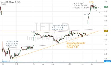 IFT: IFT - interesting study