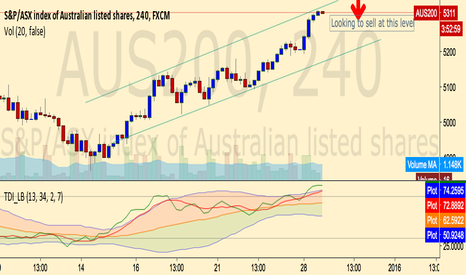 AUS200: Aus200 dipping back to trend line