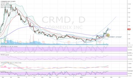 CRMD: round bottom
