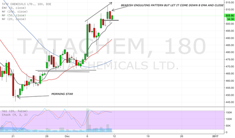 TATACHEM: NEGATIVE DIVERGENCE THERE