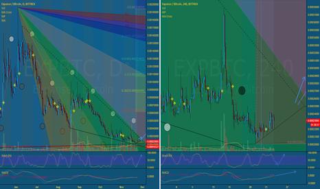 EXPBTC: EXP - Expanse vs Bitcoin BTFD and HODL 24th Nov17 Cryptobubbles!
