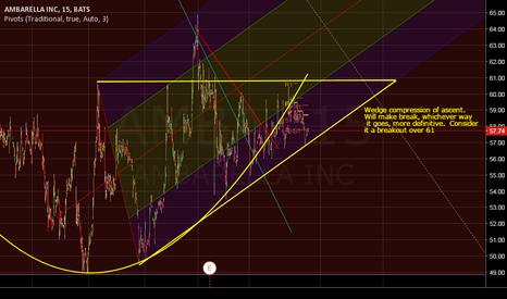 AMBA: updated amba chart