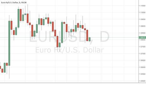 EURUSD: EURUUSD    TP 1.08300   /    SL   1.07700