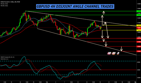 GBPUSD: GBPUSD 4H DISJOINT ANGLE CHANNEL TRADES