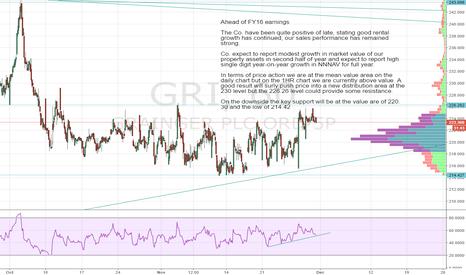 GRI: Ahead of FY16 earnings