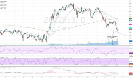 ZCZ2013: #Corn Correct Higher? RSI Divergence on Daily Chart $ZC_F