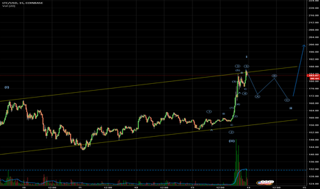 LTCUSD: LTCUSD time to refuel the rockets for wave 3?
