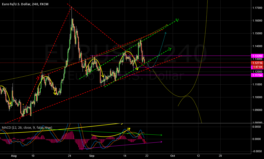 anythings possible for Eur