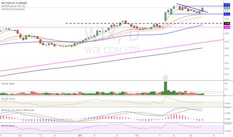 WIX: $WIX