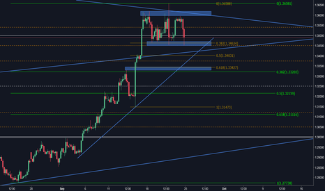 GBPUSD: Which Way?