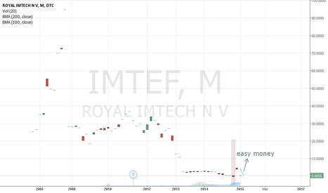 IMTEF: imtech crash