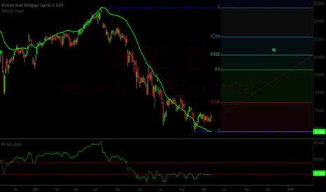 WMC: wmc