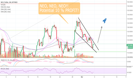NEOUSD: NEO, NEO, NEO! Let D4rkEnergY show you how to make 10 % profit!