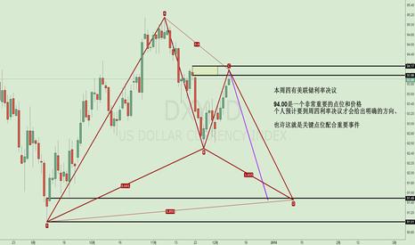 DXY: 短期看空美元