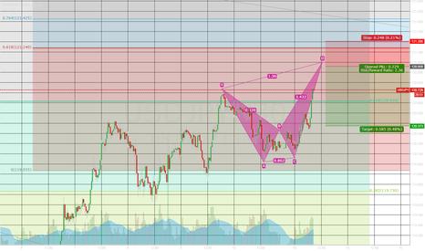 USDJPY: Short Opportunity on USD/JPY Bear Bat
