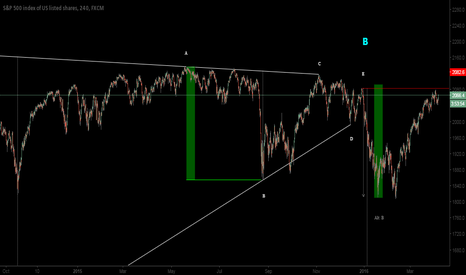 SPX500: Concerning S&P Potential Decline to 1390
