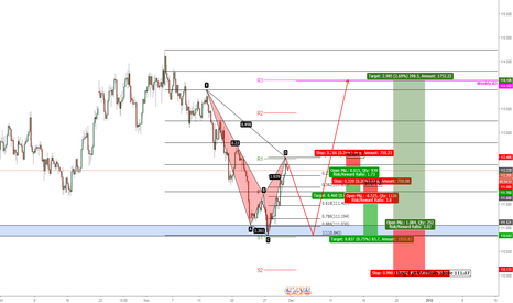 USDJPY: USD/JPY Bearish Crab Pattern to Test Support at 110.84