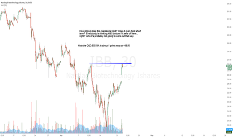 IBB: The ever too obvious H&S bottom setup