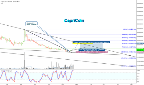 CPCBTC: CPC vs. Bitcoin, Time Ticking Bomb!
