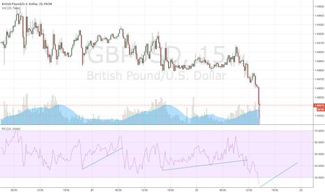 GBPUSD: GOING SHORT ON GBP/USD - SHORT TERM