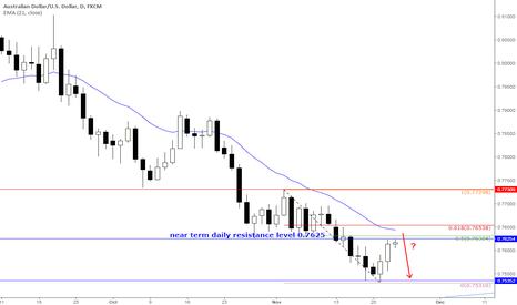 AUDUSD: AUSSIE/DOLLAR is turning back towards trend level 0.7625