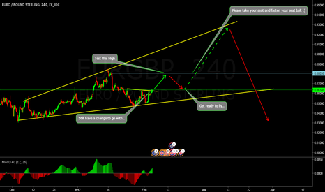 EURGBP: Still not too late..