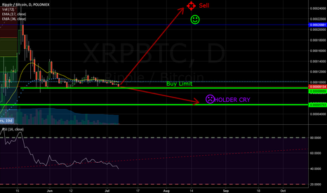 XRPBTC: HOLDER CRY or RICH