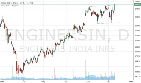 ENGINERSIN: Engineers India- Victorious among a bunch a falling cards