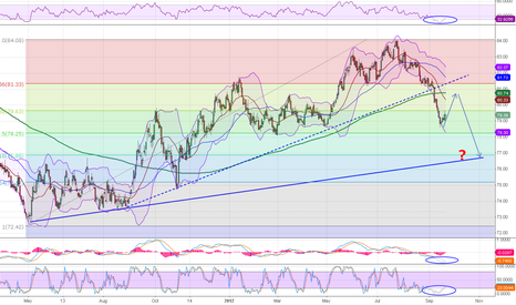 DXY: USD Index 23 Sep 2012