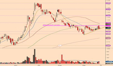VGZ: breakout on a MOMO stock