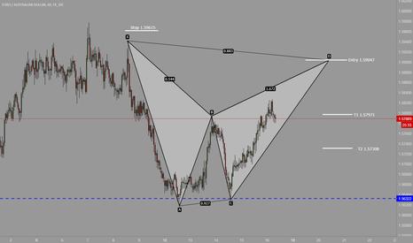 EURAUD: EUR/AUD bearish BAT pattern