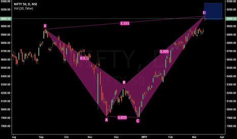 NIFTY: The Deadly Bearish Shark on NIFTY Daily Chart !