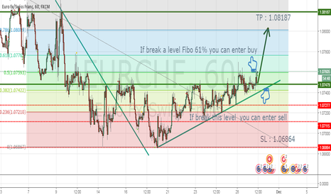 EURCHF: EUR CHF LONG UP