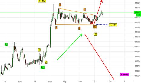 "EURUSD: Trading view Indian Version..EURUSD-Update14--""Life Guard-5pips"""