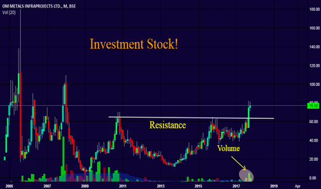 OMMETALS: OMMETALS - Investment Stock!