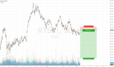 RTS1!: RTS